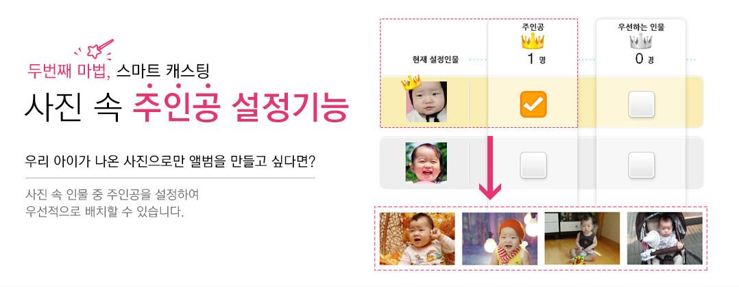 두번째 마법, 스마트 캐스팅 사진 속 주인공 설정기능 : 우리 아이가 나온 사진으로만 앨범을 만들고 싶다면? 사진 속 인물 중 주인공을 설정하여 우선적으로 배치할 수 있습니다.